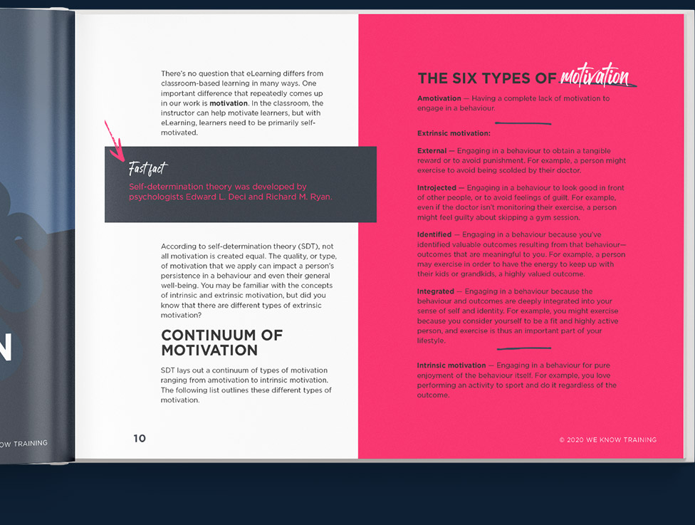 Pages from our eLearning eBook